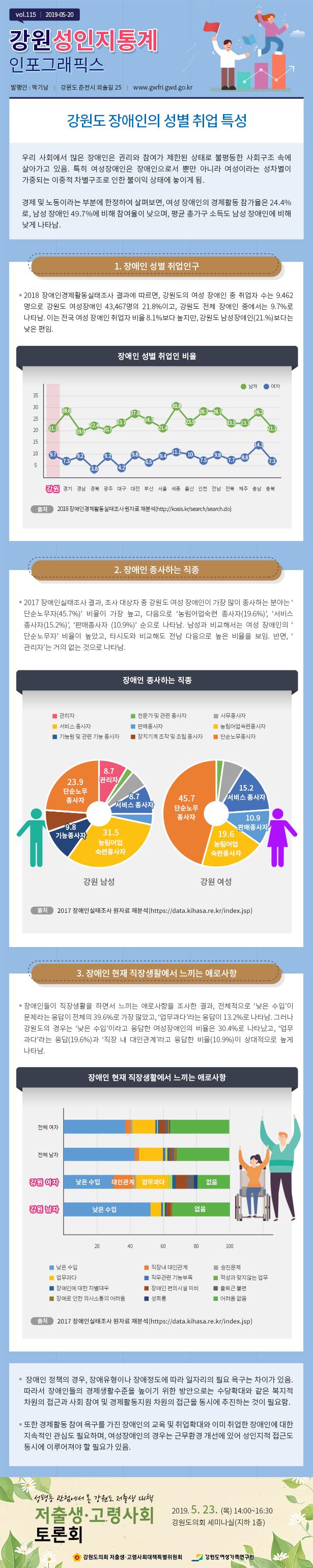 강원도여성가족연구원 성인지통계 vol.115